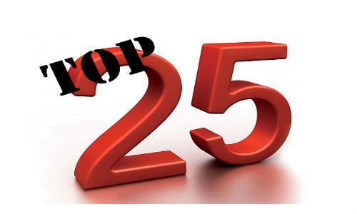 உலகின் சிறந்த 25 'ஐடி' கம்பெனிகள்!!
