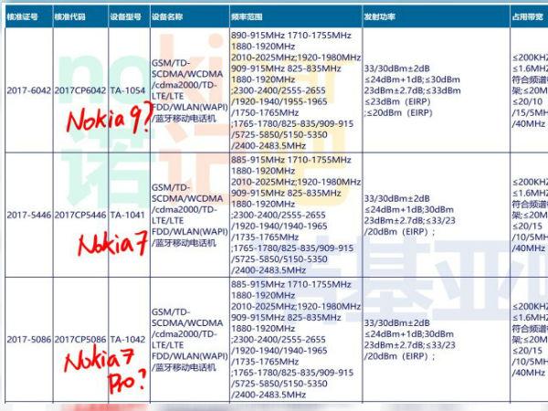 12+12எம்பி டூயல் ரியர் கேம் உட்பட நோக்கியாவின் ஆஹா ஓஹோ அம்சங்கள்.!